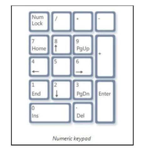 мак заглючил какие кнопки нажать мам термобелье Janus